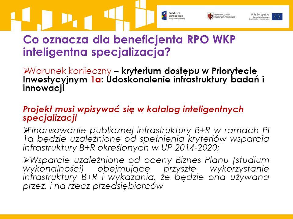 Co oznacza dla beneficjenta RPO WKP inteligentna specjalizacja?  Warunek konieczny – kryterium dostępu w Priorytecie Inwestycyjnym 1a: Udoskonalenie
