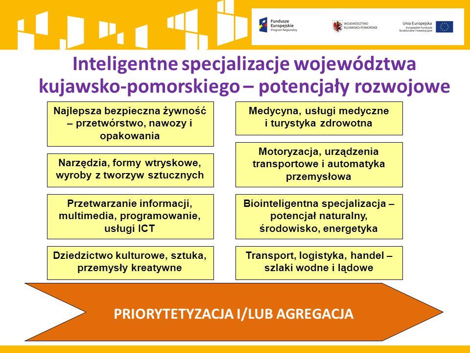 Inteligentne specjalizacje województwa kujawsko-pomorskiego – potencjały rozwojowe Najlepsza bezpieczna żywność – przetwórstwo, nawozy i opakowania Me