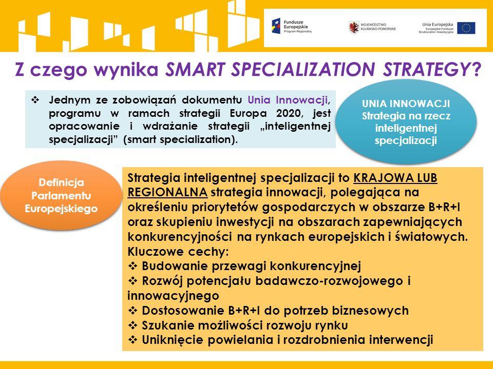 Strategia inteligentnej specjalizacji to KRAJOWA LUB REGIONALNA strategia innowacji, polegająca na określeniu priorytetów gospodarczych w obszarze B+R