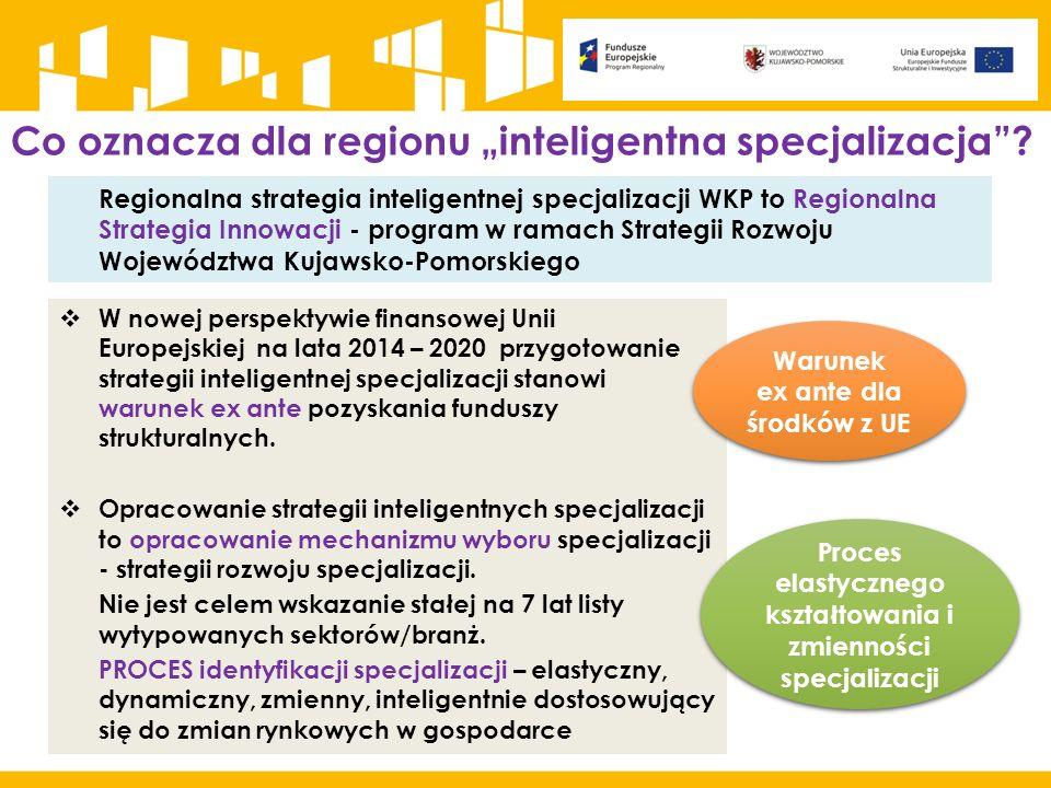  W nowej perspektywie finansowej Unii Europejskiej na lata 2014 – 2020 przygotowanie strategii inteligentnej specjalizacji stanowi warunek ex ante po