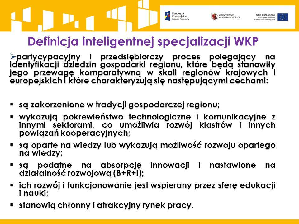 Definicja inteligentnej specjalizacji WKP  partycypacyjny i przedsiębiorczy proces polegający na identyfikacji dziedzin gospodarki regionu, które będ