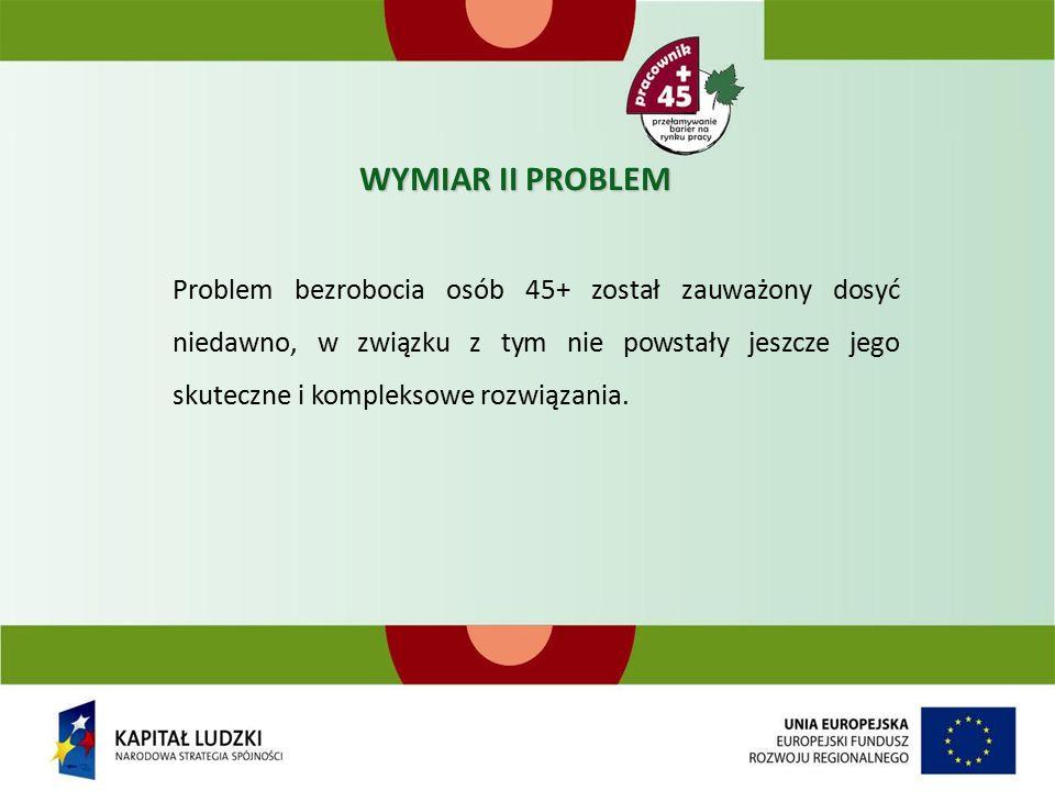 WYMIAR II PROBLEM Problem bezrobocia osób 45+ został zauważony dosyć niedawno, w związku z tym nie powstały jeszcze jego skuteczne i kompleksowe rozwiązania.