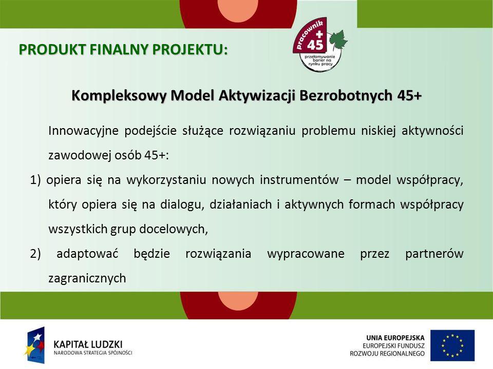 PRODUKT FINALNY PROJEKTU: Kompleksowy Model Aktywizacji Bezrobotnych 45+ Innowacyjne podejście służące rozwiązaniu problemu niskiej aktywności zawodowej osób 45+: 1) opiera się na wykorzystaniu nowych instrumentów – model współpracy, który opiera się na dialogu, działaniach i aktywnych formach współpracy wszystkich grup docelowych, 2) adaptować będzie rozwiązania wypracowane przez partnerów zagranicznych