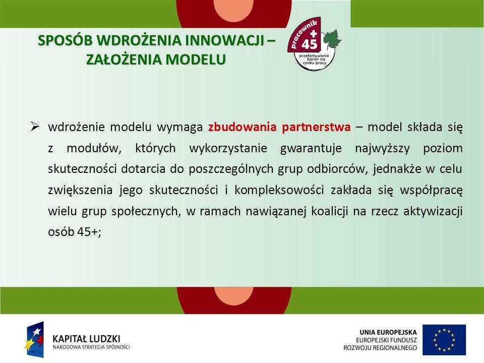 SPOSÓB WDROŻENIA INNOWACJI – ZAŁOŻENIA MODELU  wdrożenie modelu wymaga zbudowania partnerstwa – model składa się z modułów, których wykorzystanie gwarantuje najwyższy poziom skuteczności dotarcia do poszczególnych grup odbiorców, jednakże w celu zwiększenia jego skuteczności i kompleksowości zakłada się współpracę wielu grup społecznych, w ramach nawiązanej koalicji na rzecz aktywizacji osób 45+;