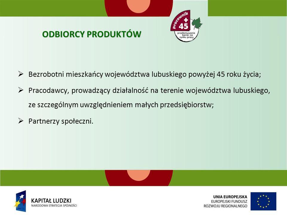 ODBIORCY PRODUKTÓW  Bezrobotni mieszkańcy województwa lubuskiego powyżej 45 roku życia;  Pracodawcy, prowadzący działalność na terenie województwa lubuskiego, ze szczególnym uwzględnieniem małych przedsiębiorstw;  Partnerzy społeczni.