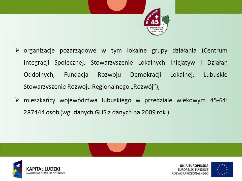 """ organizacje pozarządowe w tym lokalne grupy działania (Centrum Integracji Społecznej, Stowarzyszenie Lokalnych Inicjatyw i Działań Oddolnych, Fundacja Rozwoju Demokracji Lokalnej, Lubuskie Stowarzyszenie Rozwoju Regionalnego """"Rozwój ),  mieszkańcy województwa lubuskiego w przedziale wiekowym 45-64: 287444 osób (wg."""