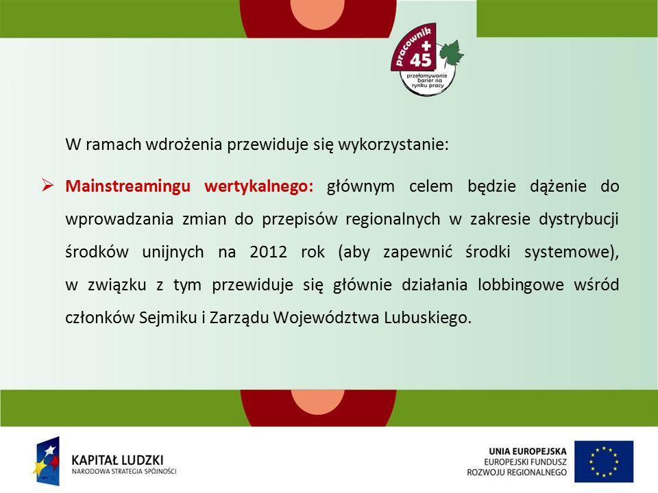 W ramach wdrożenia przewiduje się wykorzystanie:  Mainstreamingu wertykalnego: głównym celem będzie dążenie do wprowadzania zmian do przepisów regionalnych w zakresie dystrybucji środków unijnych na 2012 rok (aby zapewnić środki systemowe), w związku z tym przewiduje się głównie działania lobbingowe wśród członków Sejmiku i Zarządu Województwa Lubuskiego.