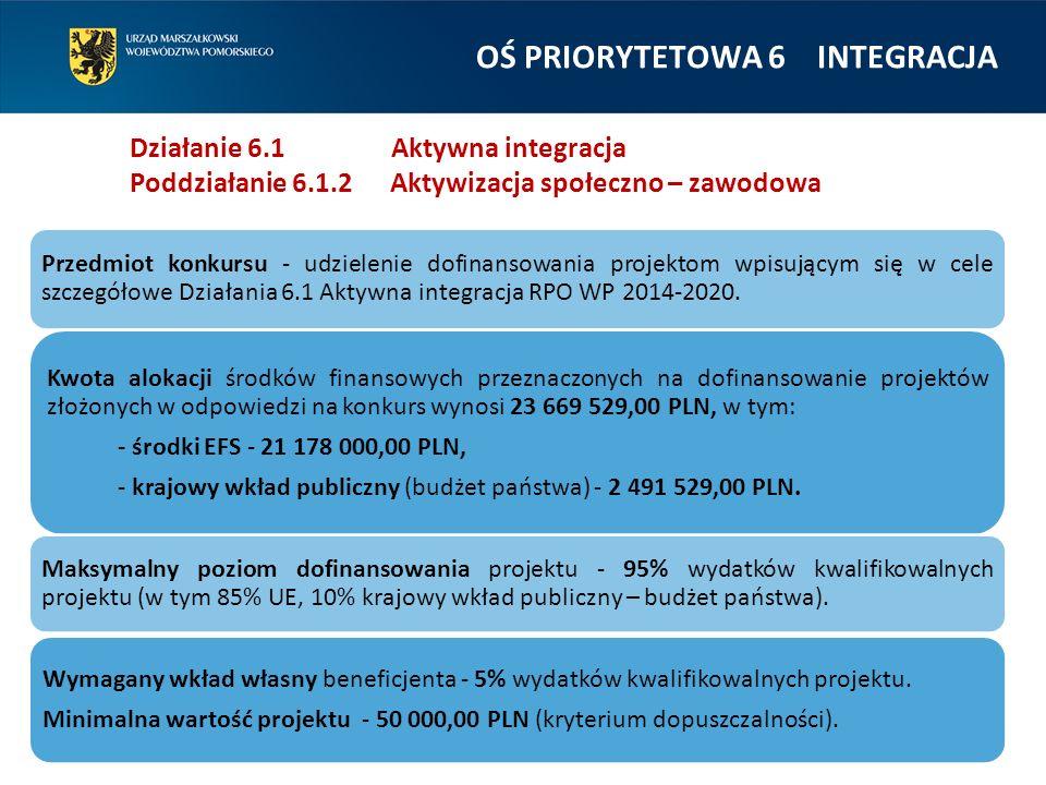 Beneficjenci w umowie o dofinansowanie projektu są zobowiązani do informowania właściwych terytorialnie OPS i PCPR o realizowanych projektach, m.in.