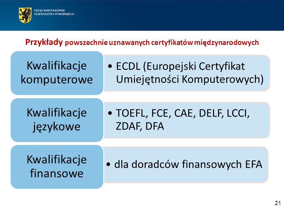21 ECDL (Europejski Certyfikat Umiejętności Komputerowych) Kwalifikacje komputerowe TOEFL, FCE, CAE, DELF, LCCI, ZDAF, DFA Kwalifikacje językowe dla doradców finansowych EFA Kwalifikacje finansowe Przykłady powszechnie uznawanych certyfikatów międzynarodowych