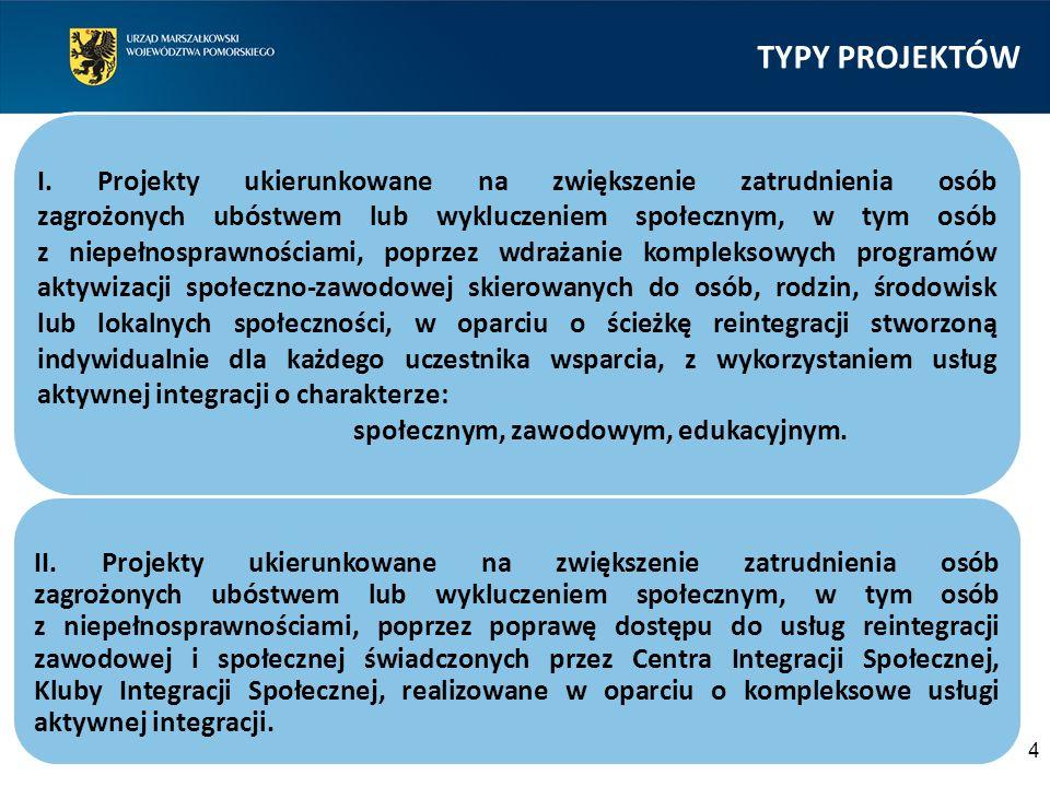 KRYTERIA WYBORU Kryteria strategiczne I stopnia:  kryteria specyficznego ukierunkowania projektu, tj.:  lokalizacji (obszary o ponadprzeciętnym poziomie wykluczenia),  partnerstwa (stopień, w jakim partnerstwo przyczyni się do osiągnięcia rezultatów projektu),  zaangażowania pracodawców (stopień, w jakim współpraca z pracodawcami przyczyni się do osiągnięcia rezultatów projektu),  zatrudnienia w PES (stopień w jakim projekt przyczyni się do zatrudnienia uczestników w PES),  niepełnosprawności (odsetek osób z niepełnosprawnościami wśród uczestników),  wolontariatu/animacji środowiskowej (stopień wykorzystania tej formy wsparcia w projekcie),  podejścia oddolnego (stopień identyfikacji i realizacji projektu z wykorzystaniem podejścia oddolnego),  komplementarności projektu z interwencją w ramach PO Pomoc Żywnościowa (odsetek uczestników).