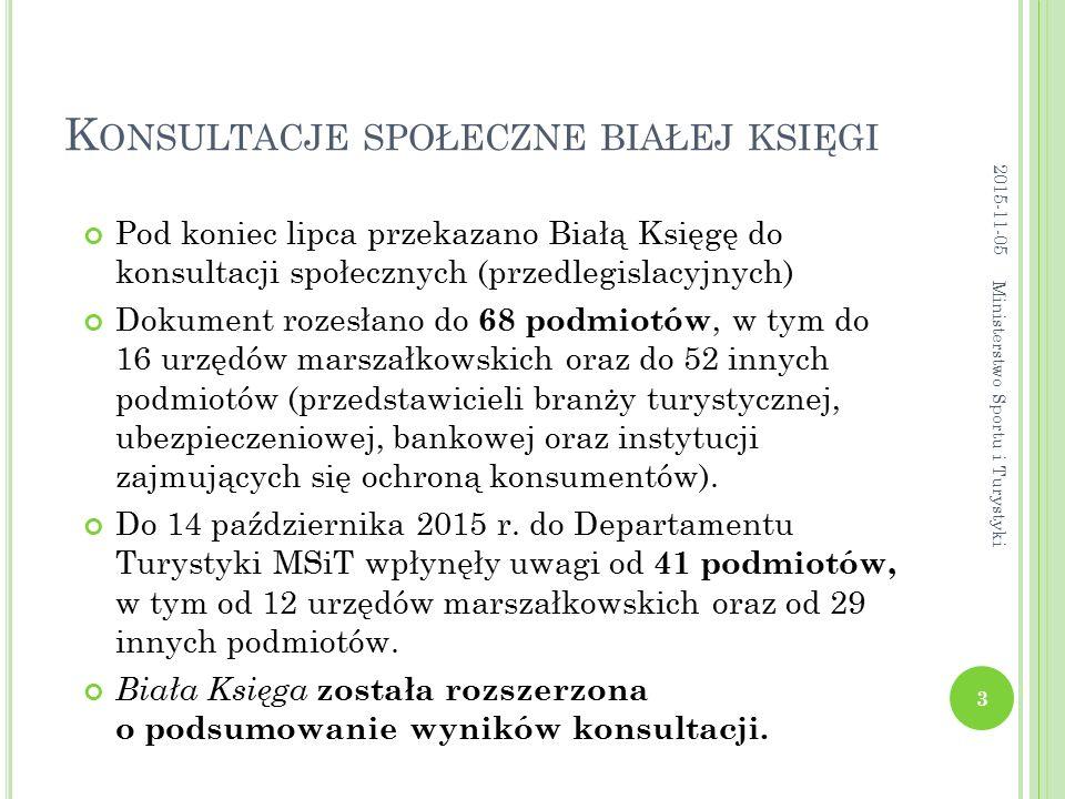 K ONSULTACJE SPOŁECZNE BIAŁEJ KSIĘGI Pod koniec lipca przekazano Białą Księgę do konsultacji społecznych (przedlegislacyjnych) Dokument rozesłano do 68 podmiotów, w tym do 16 urzędów marszałkowskich oraz do 52 innych podmiotów (przedstawicieli branży turystycznej, ubezpieczeniowej, bankowej oraz instytucji zajmujących się ochroną konsumentów).