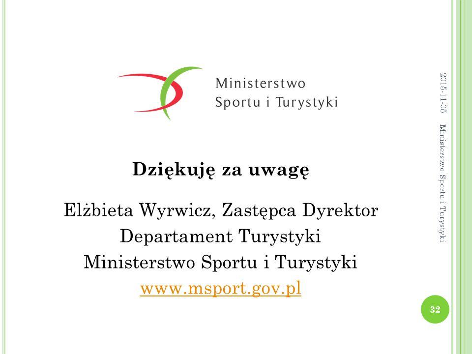 Dziękuję za uwagę Elżbieta Wyrwicz, Zastępca Dyrektor Departament Turystyki Ministerstwo Sportu i Turystyki www.msport.gov.pl 32 Ministerstwo Sportu i Turystyki 2015-11-05