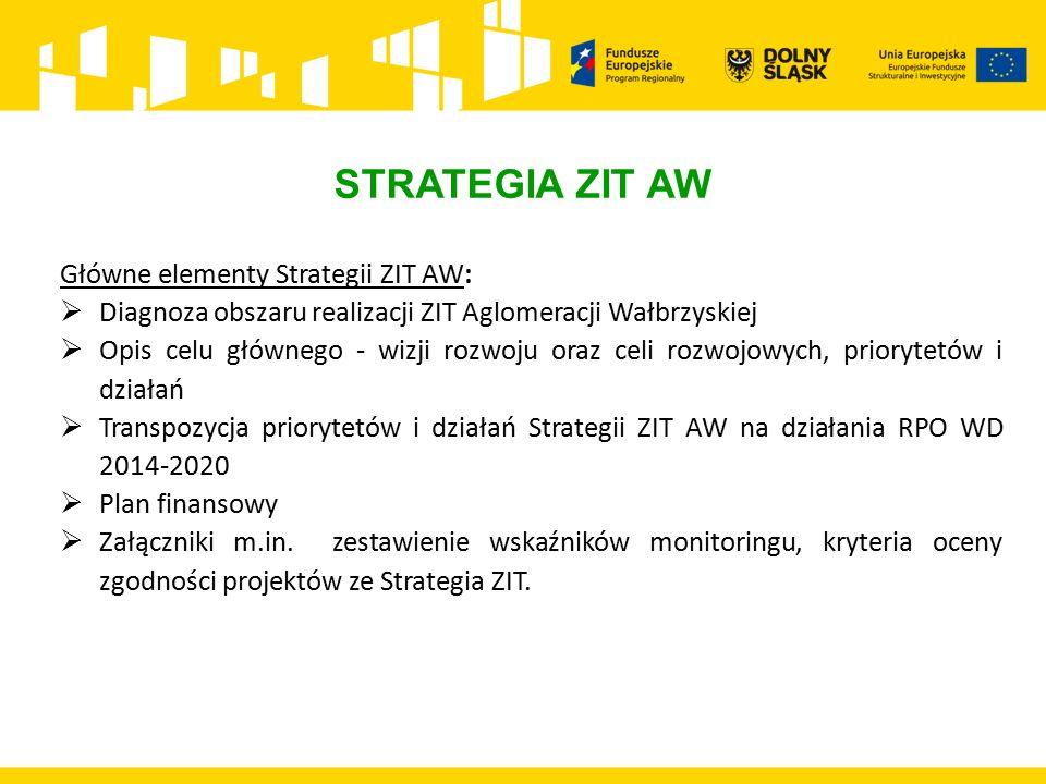 STRATEGIA ZIT AW Główne elementy Strategii ZIT AW:  Diagnoza obszaru realizacji ZIT Aglomeracji Wałbrzyskiej  Opis celu głównego - wizji rozwoju oraz celi rozwojowych, priorytetów i działań  Transpozycja priorytetów i działań Strategii ZIT AW na działania RPO WD 2014-2020  Plan finansowy  Załączniki m.in.