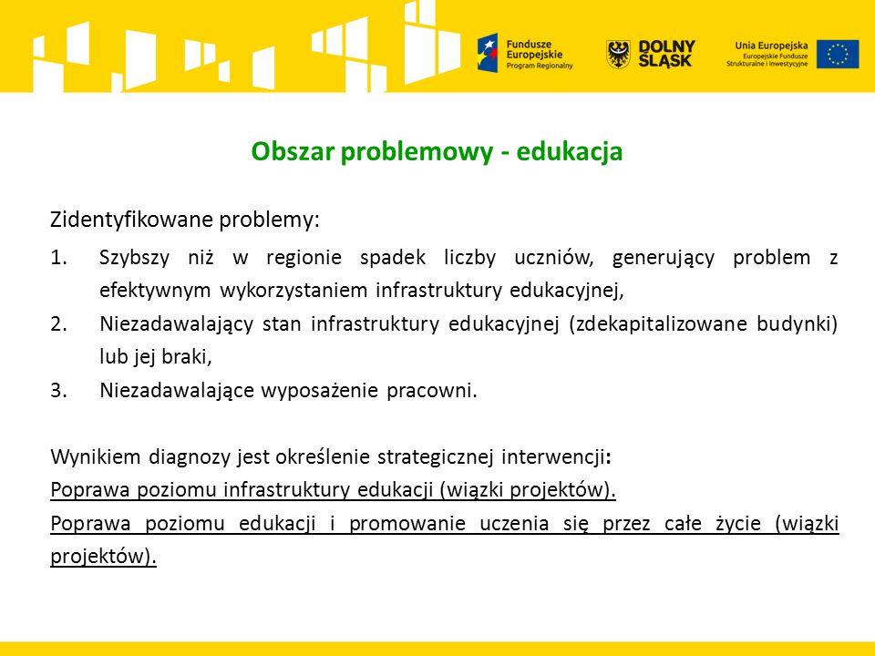 Obszar problemowy - edukacja Zidentyfikowane problemy: 1.Szybszy niż w regionie spadek liczby uczniów, generujący problem z efektywnym wykorzystaniem infrastruktury edukacyjnej, 2.Niezadawalający stan infrastruktury edukacyjnej (zdekapitalizowane budynki) lub jej braki, 3.Niezadawalające wyposażenie pracowni.