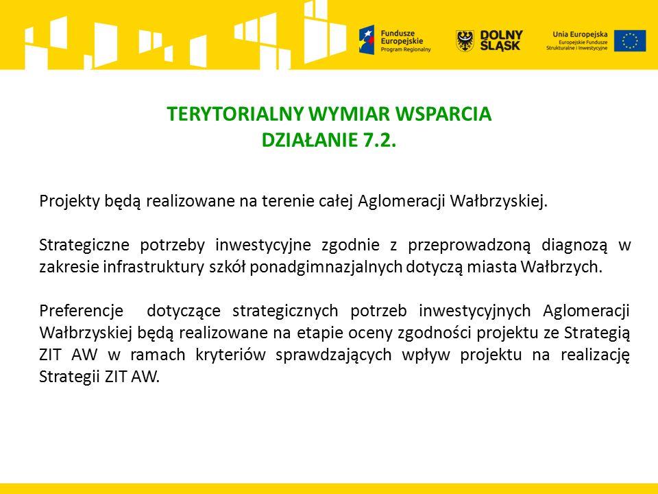 TERYTORIALNY WYMIAR WSPARCIA DZIAŁANIE 7.2.