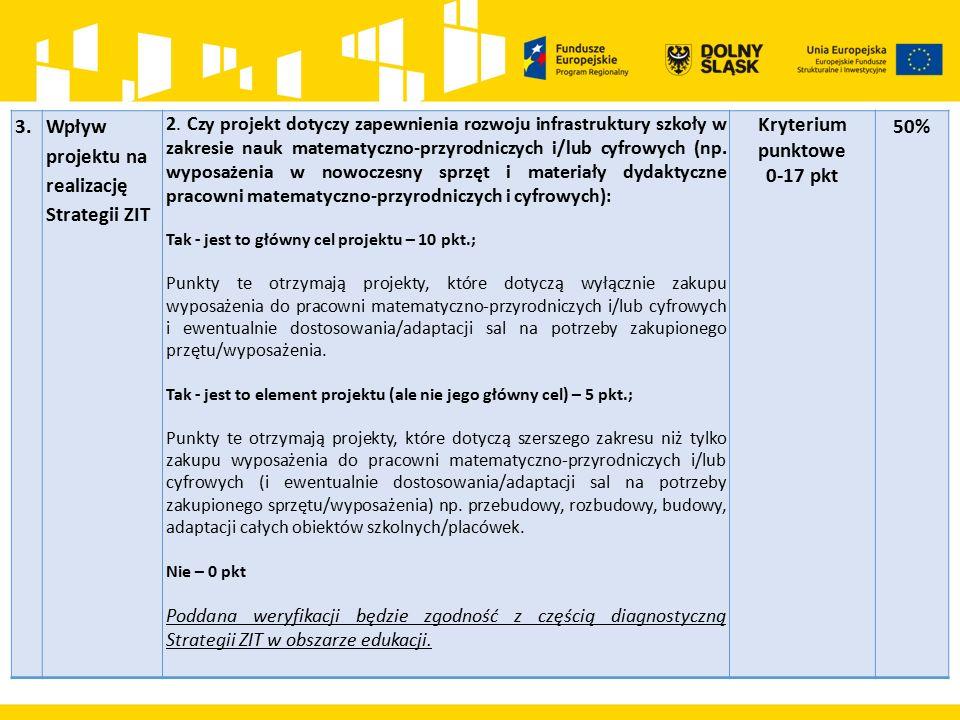 3.Wpływ projektu na realizację Strategii ZIT 2.