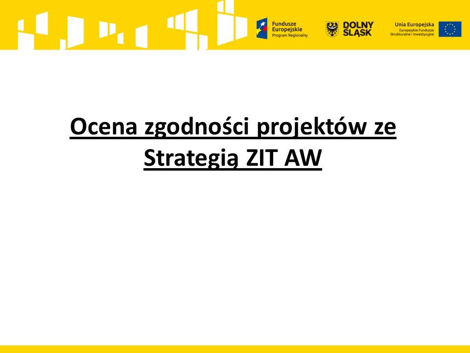 Ocena zgodności projektów ze Strategią ZIT AW