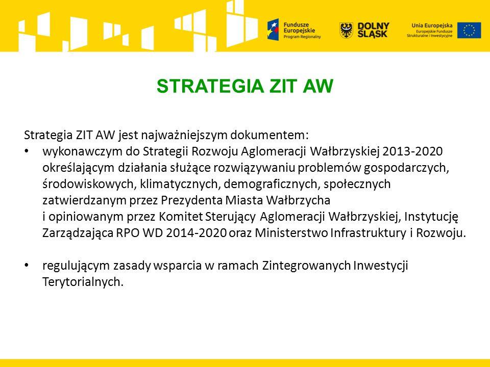 STRATEGIA ZIT AW Strategia ZIT AW jest najważniejszym dokumentem: wykonawczym do Strategii Rozwoju Aglomeracji Wałbrzyskiej 2013-2020 określającym działania służące rozwiązywaniu problemów gospodarczych, środowiskowych, klimatycznych, demograficznych, społecznych zatwierdzanym przez Prezydenta Miasta Wałbrzycha i opiniowanym przez Komitet Sterujący Aglomeracji Wałbrzyskiej, Instytucję Zarządzająca RPO WD 2014-2020 oraz Ministerstwo Infrastruktury i Rozwoju.