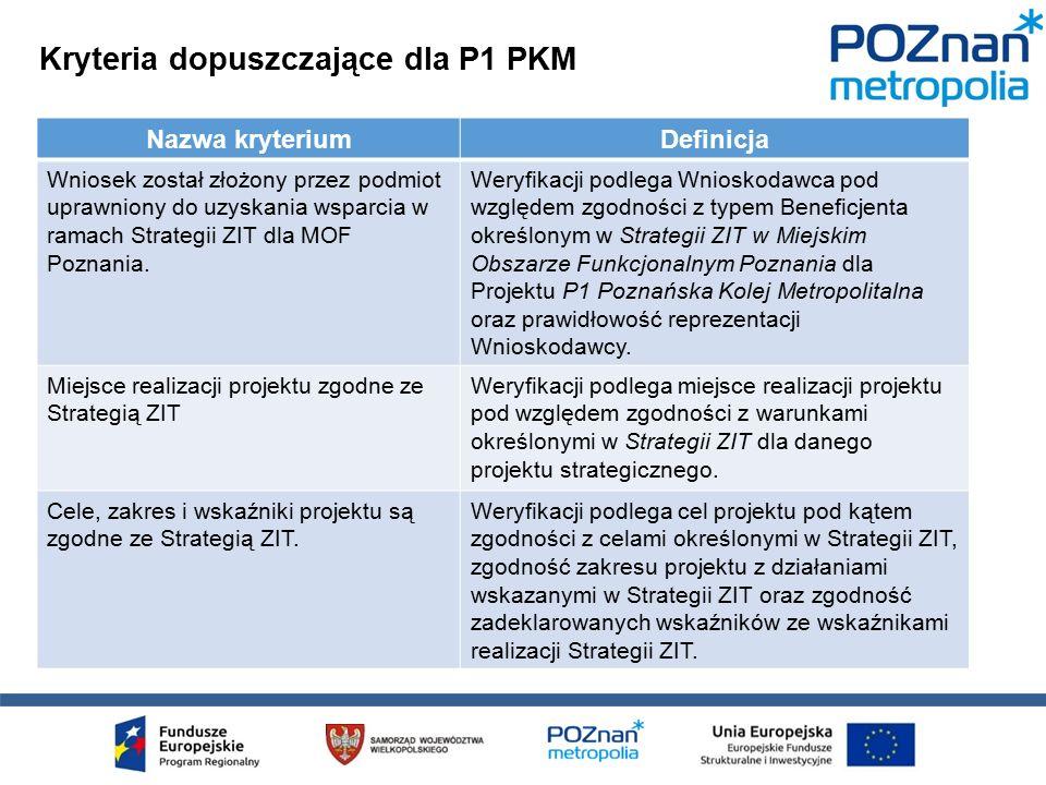 Kryteria dopuszczające dla P1 PKM Nazwa kryteriumDefinicja Wniosek został złożony przez podmiot uprawniony do uzyskania wsparcia w ramach Strategii ZIT dla MOF Poznania.