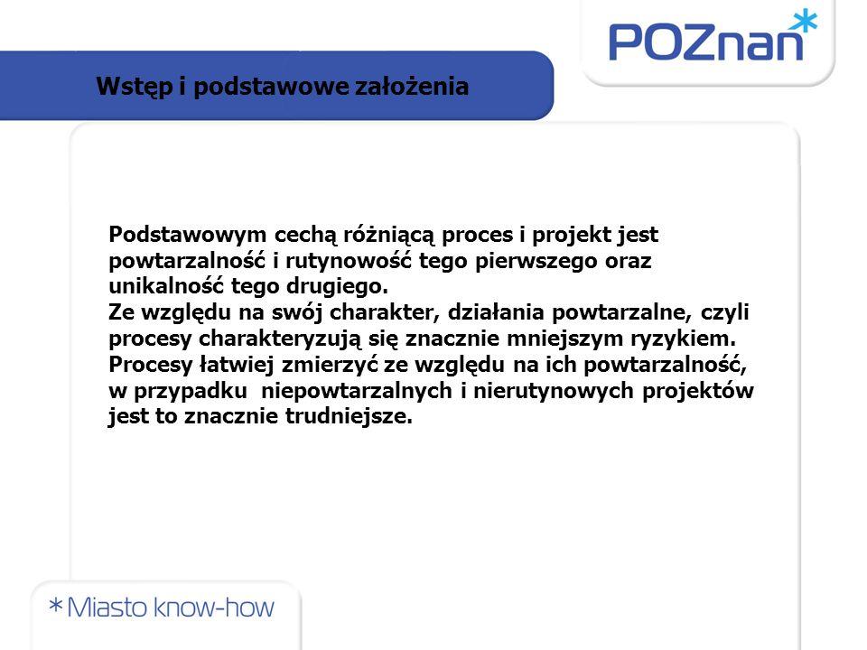 Miasto Poznań zarządza zarówno procesami jak i realizowanymi projektami po to by zapewnić możliwość osiągania zdefiniowanych celów strategicznych.