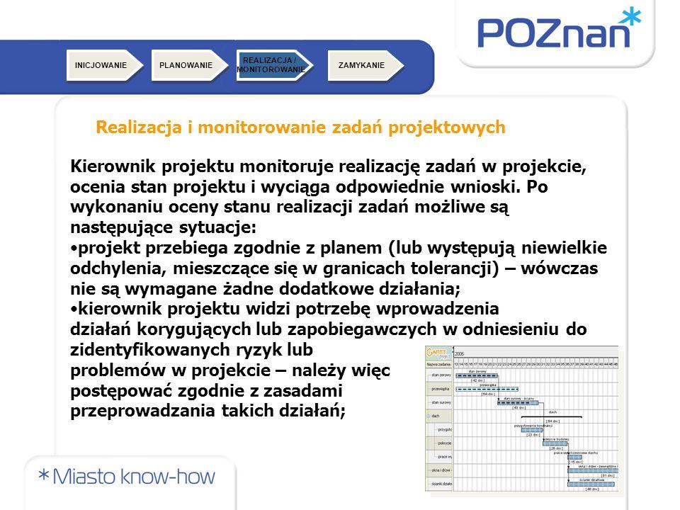 ZAMYKANIE Realizacja i monitorowanie zadań projektowych INICJOWANIE Kierownik projektu monitoruje realizację zadań w projekcie, ocenia stan projektu i wyciąga odpowiednie wnioski.