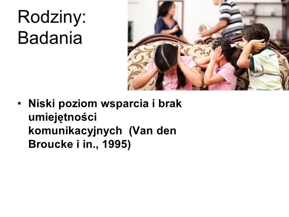 Rodziny: Badania Niski poziom wsparcia i brak umiejętności komunikacyjnych (Van den Broucke i in., 1995)