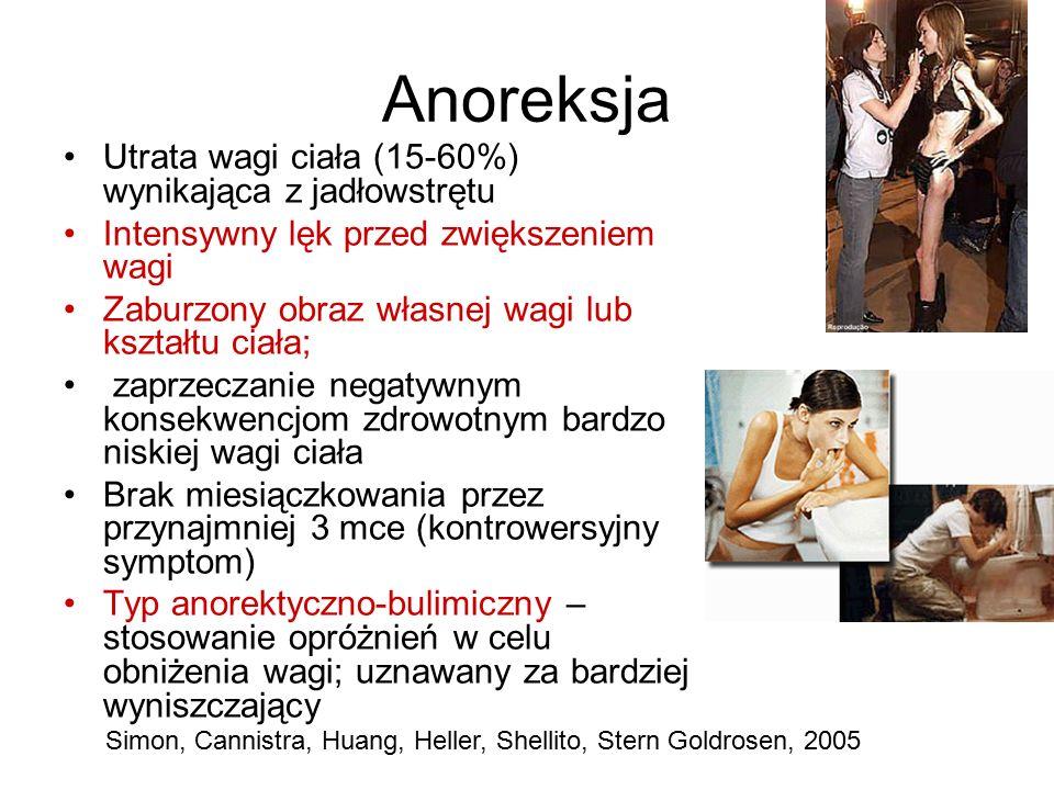 Anoreksja Utrata wagi ciała (15-60%) wynikająca z jadłowstrętu Intensywny lęk przed zwiększeniem wagi Zaburzony obraz własnej wagi lub kształtu ciała; zaprzeczanie negatywnym konsekwencjom zdrowotnym bardzo niskiej wagi ciała Brak miesiączkowania przez przynajmniej 3 mce (kontrowersyjny symptom) Typ anorektyczno-bulimiczny – stosowanie opróżnień w celu obniżenia wagi; uznawany za bardziej wyniszczający Simon, Cannistra, Huang, Heller, Shellito, Stern Goldrosen, 2005