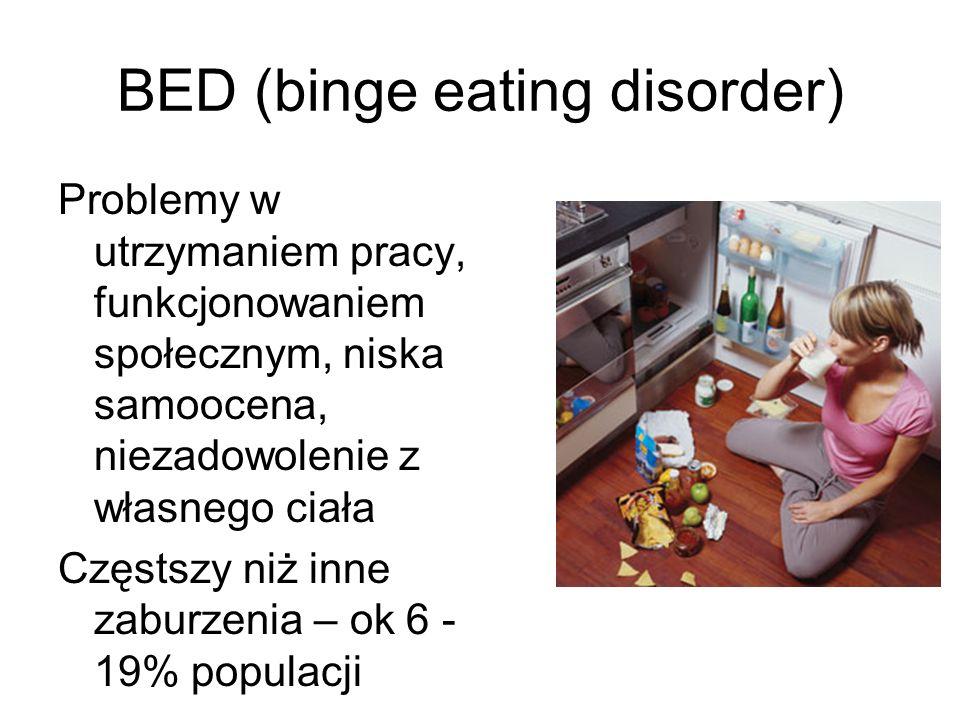 BED (binge eating disorder) Problemy w utrzymaniem pracy, funkcjonowaniem społecznym, niska samoocena, niezadowolenie z własnego ciała Częstszy niż inne zaburzenia – ok 6 - 19% populacji