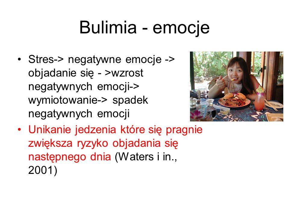 Bulimia - emocje Stres-> negatywne emocje -> objadanie się - >wzrost negatywnych emocji-> wymiotowanie-> spadek negatywnych emocji Unikanie jedzenia które się pragnie zwiększa ryzyko objadania się następnego dnia (Waters i in., 2001)