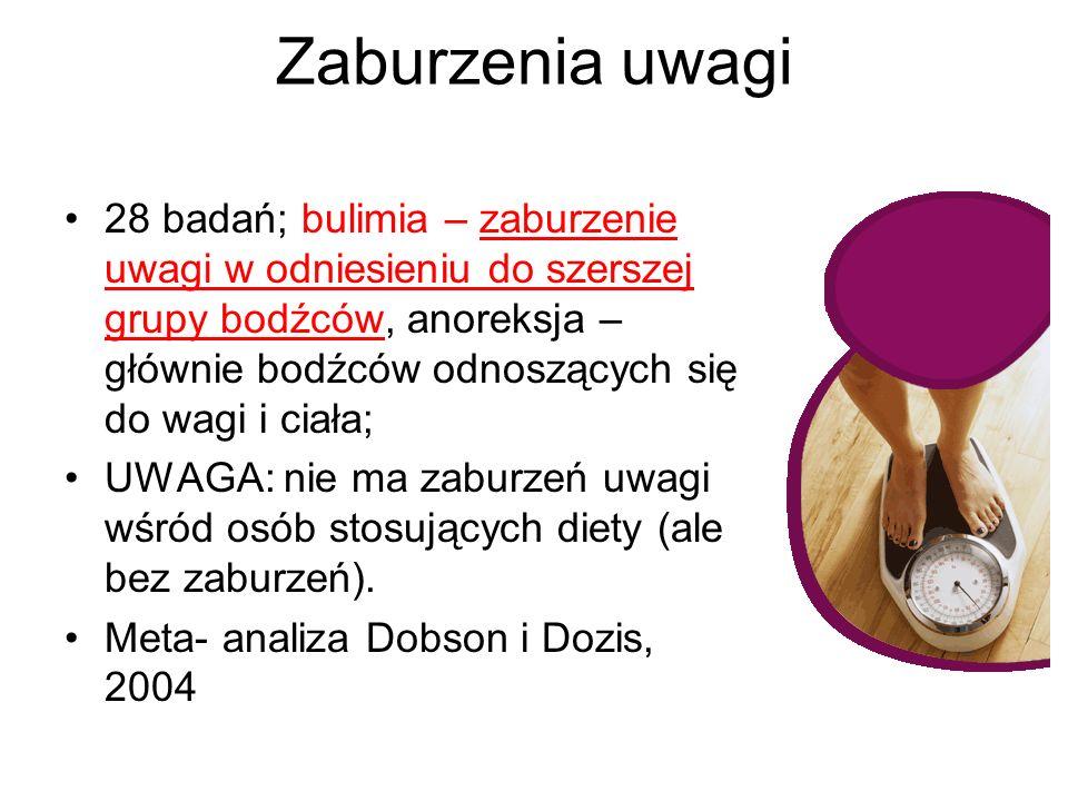 Zaburzenia uwagi 28 badań; bulimia – zaburzenie uwagi w odniesieniu do szerszej grupy bodźców, anoreksja – głównie bodźców odnoszących się do wagi i ciała; UWAGA: nie ma zaburzeń uwagi wśród osób stosujących diety (ale bez zaburzeń).