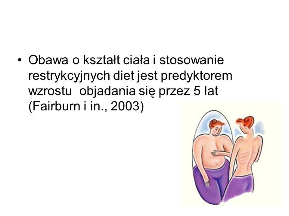 Obawa o kształt ciała i stosowanie restrykcyjnych diet jest predyktorem wzrostu objadania się przez 5 lat (Fairburn i in., 2003)