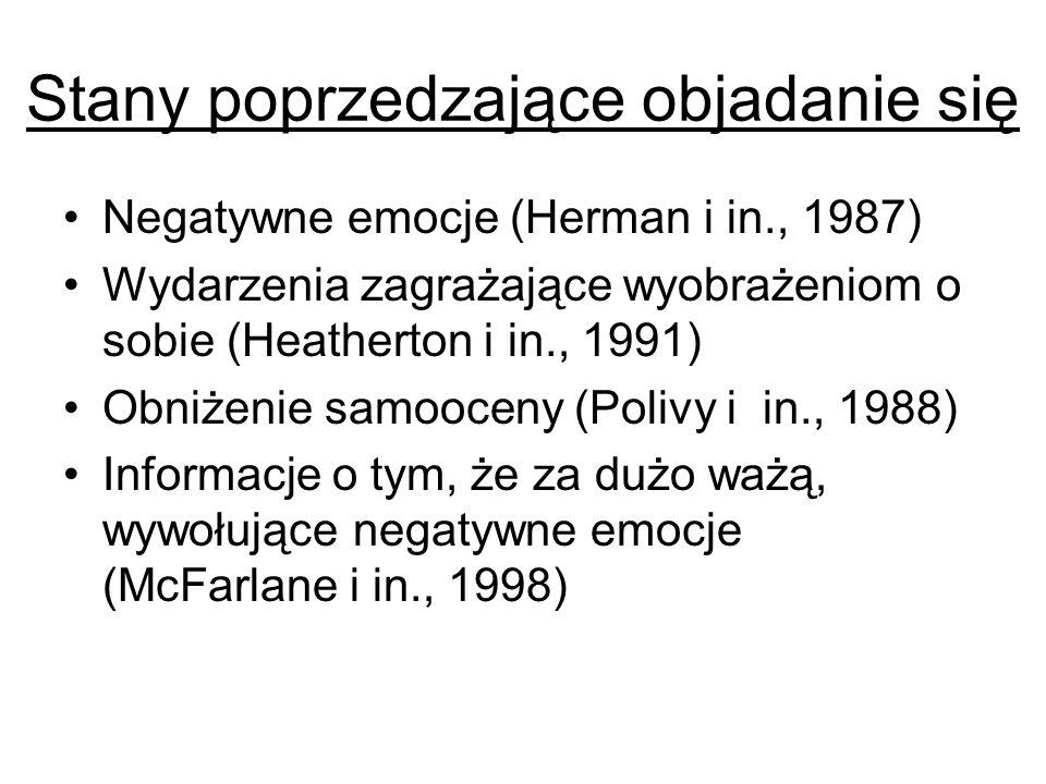 Stany poprzedzające objadanie się Negatywne emocje (Herman i in., 1987) Wydarzenia zagrażające wyobrażeniom o sobie (Heatherton i in., 1991) Obniżenie samooceny (Polivy i in., 1988) Informacje o tym, że za dużo ważą, wywołujące negatywne emocje (McFarlane i in., 1998)