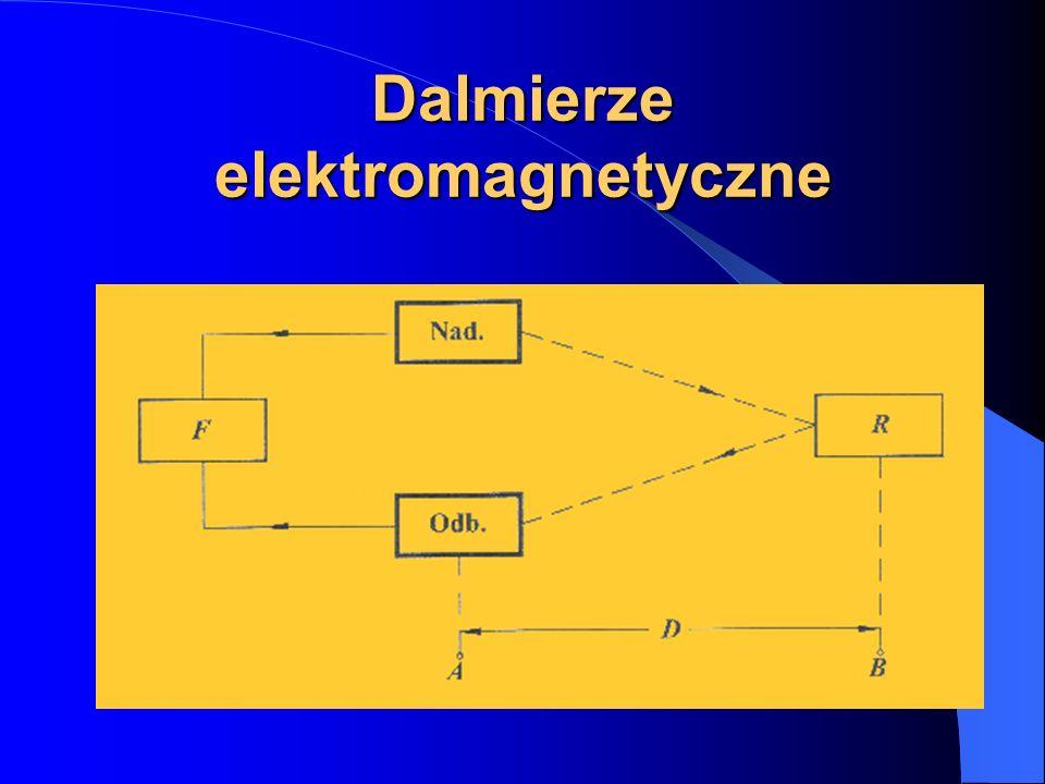 Zasada działania dalmierza impulsowego: W dalmierzach impulsowych mierzony jest czas od momentu wyjścia konkretnego impulsu do jego powrotu.