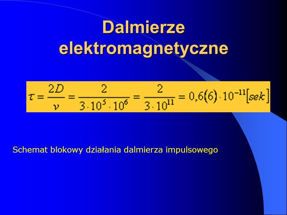 Dalmierze elektromagnetyczne Schemat blokowy działania dalmierza impulsowego