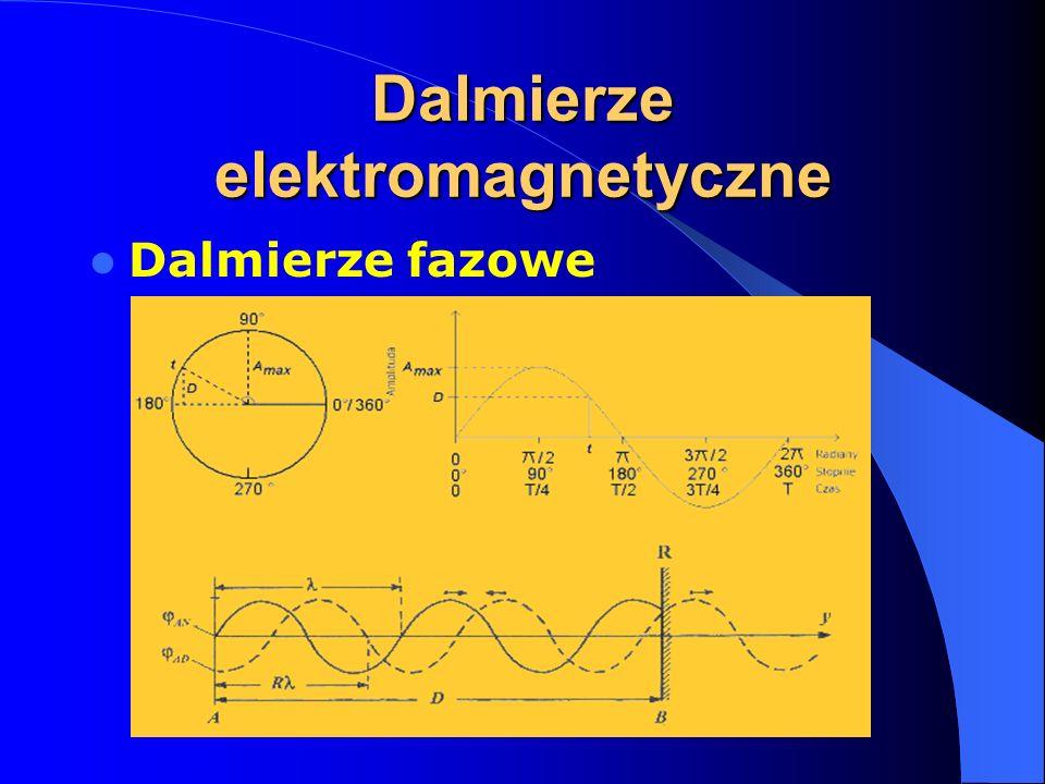 Dalmierze elektromagnetyczne Dalmierze fazowe