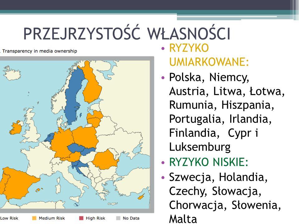 PRZEJRZYSTOŚĆ WŁASNOŚCI RYZYKO UMIARKOWANE: Polska, Niemcy, Austria, Litwa, Łotwa, Rumunia, Hiszpania, Portugalia, Irlandia, Finlandia, Cypr i Luksemburg RYZYKO NISKIE: Szwecja, Holandia, Czechy, Słowacja, Chorwacja, Słowenia, Malta
