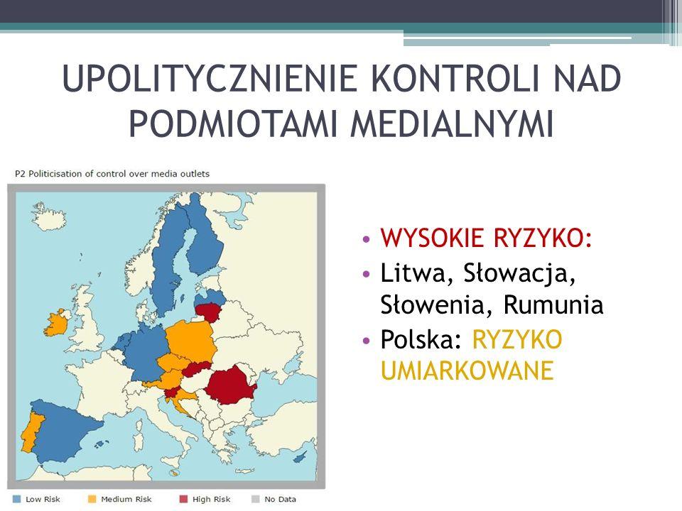 UPOLITYCZNIENIE KONTROLI NAD PODMIOTAMI MEDIALNYMI WYSOKIE RYZYKO: Litwa, Słowacja, Słowenia, Rumunia Polska: RYZYKO UMIARKOWANE