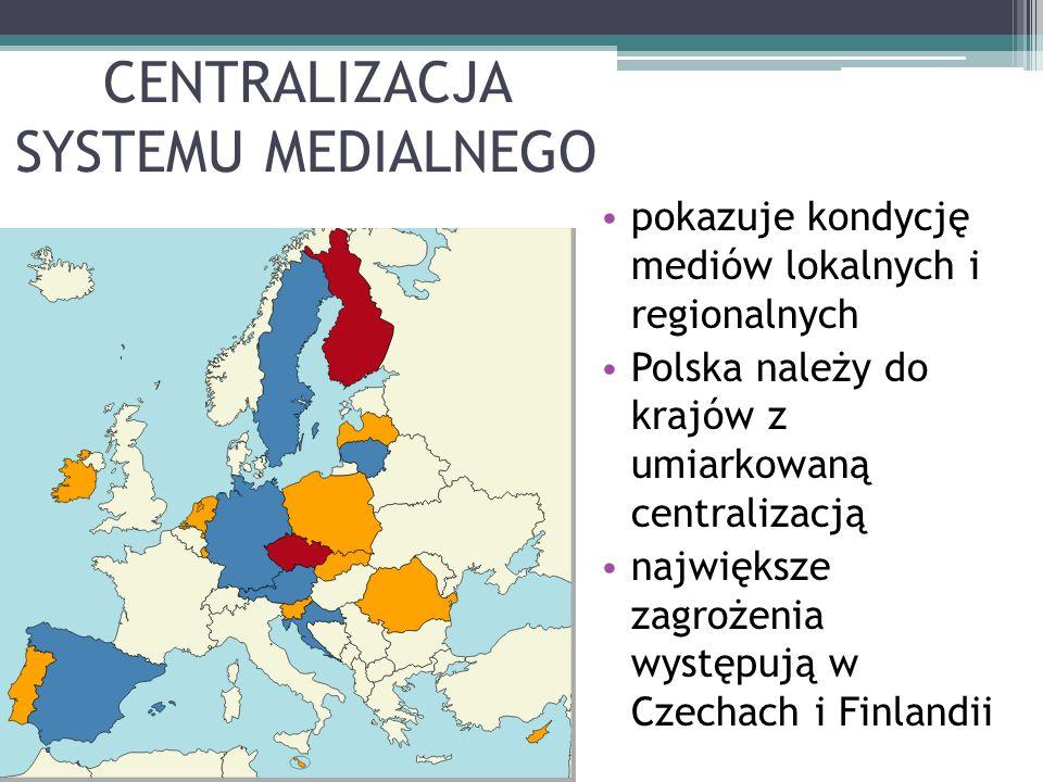 CENTRALIZACJA SYSTEMU MEDIALNEGO pokazuje kondycję mediów lokalnych i regionalnych Polska należy do krajów z umiarkowaną centralizacją największe zagrożenia występują w Czechach i Finlandii