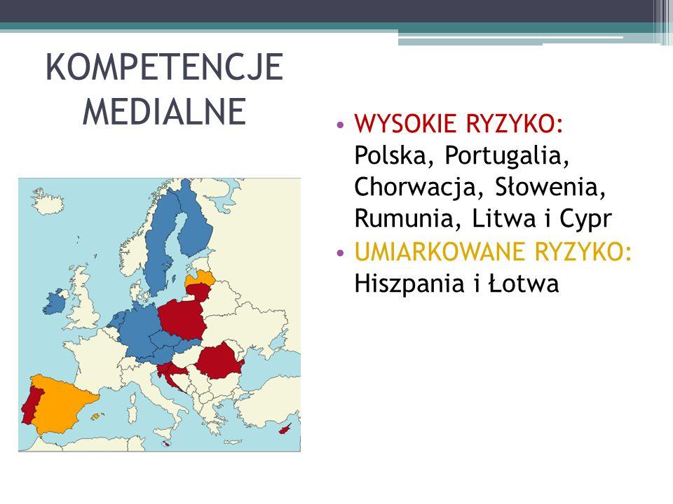 KOMPETENCJE MEDIALNE WYSOKIE RYZYKO: Polska, Portugalia, Chorwacja, Słowenia, Rumunia, Litwa i Cypr UMIARKOWANE RYZYKO: Hiszpania i Łotwa
