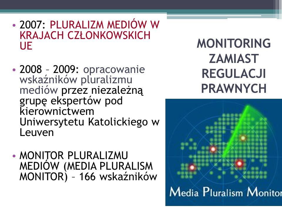 MONITORING ZAMIAST REGULACJI PRAWNYCH 2007: PLURALIZM MEDIÓW W KRAJACH CZŁONKOWSKICH UE 2008 – 2009: opracowanie wskaźników pluralizmu mediów przez niezależną grupę ekspertów pod kierownictwem Uniwersytetu Katolickiego w Leuven MONITOR PLURALIZMU MEDIÓW (MEDIA PLURALISM MONITOR) – 166 wskaźników