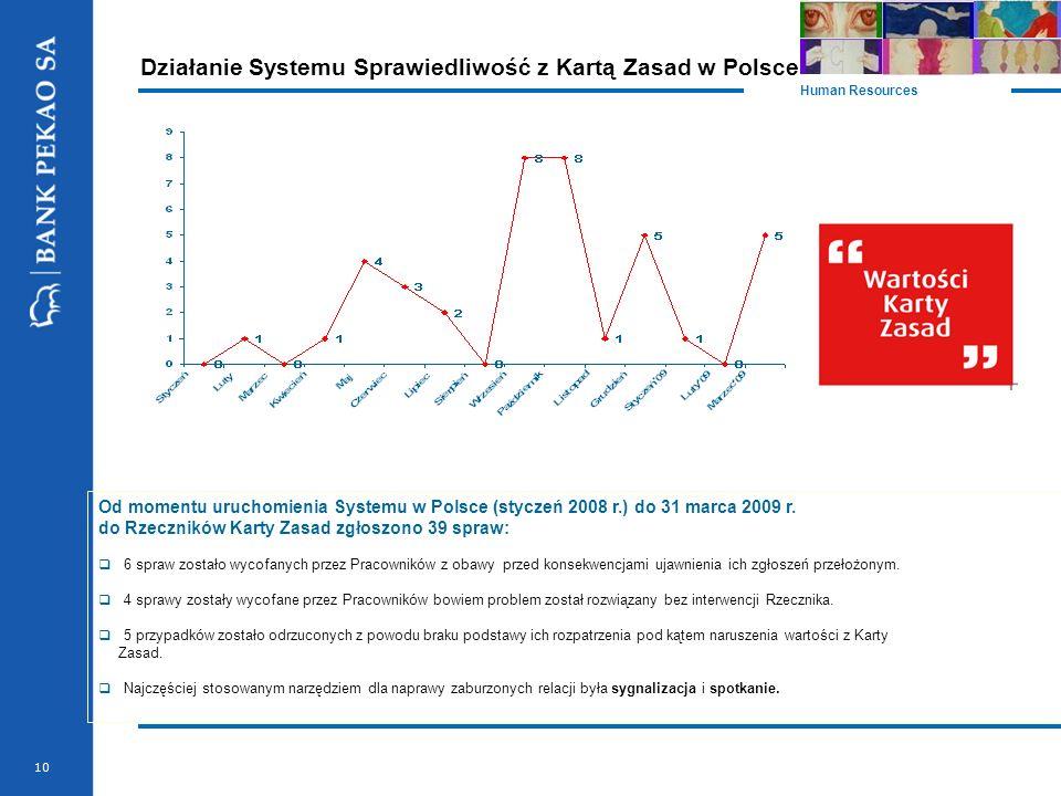 10 Działanie Systemu Sprawiedliwość z Kartą Zasad w Polsce Human Resources Od momentu uruchomienia Systemu w Polsce (styczeń 2008 r.) do 31 marca 2009 r.