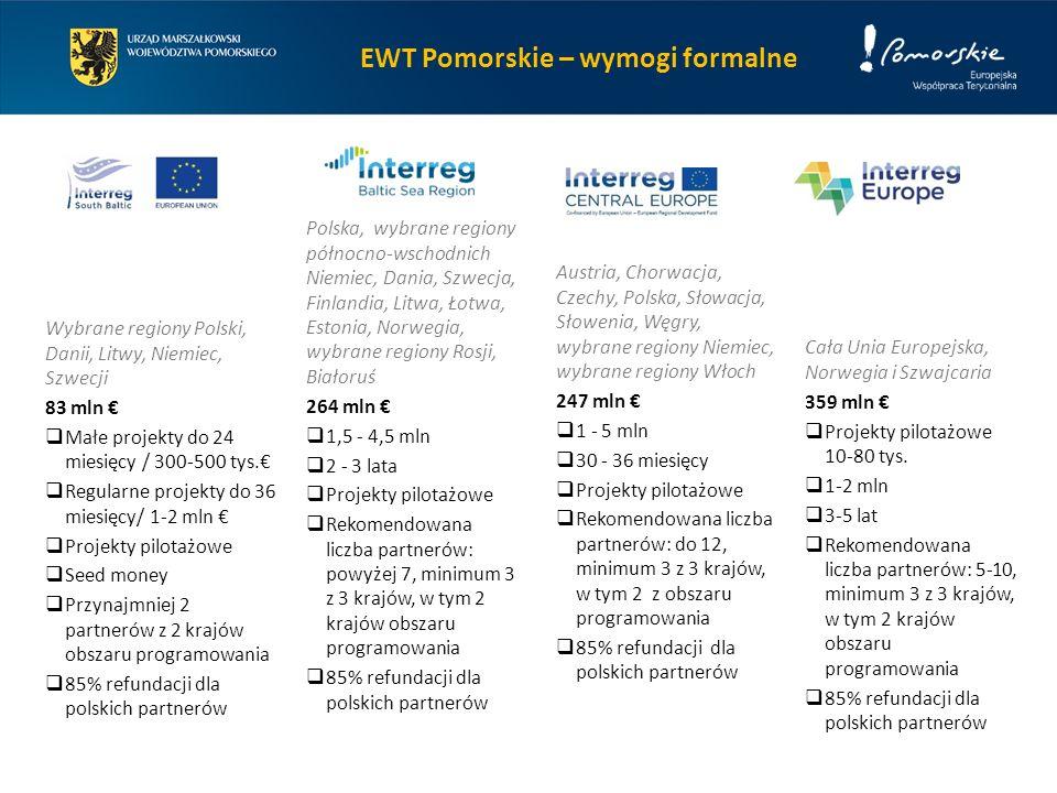 EWT Pomorskie – wymogi formalne Wybrane regiony Polski, Danii, Litwy, Niemiec, Szwecji 83 mln €  Małe projekty do 24 miesięcy / 300-500 tys.€  Regularne projekty do 36 miesięcy/ 1-2 mln €  Projekty pilotażowe  Seed money  Przynajmniej 2 partnerów z 2 krajów obszaru programowania  85% refundacji dla polskich partnerów Polska, wybrane regiony północno-wschodnich Niemiec, Dania, Szwecja, Finlandia, Litwa, Łotwa, Estonia, Norwegia, wybrane regiony Rosji, Białoruś 264 mln €  1,5 - 4,5 mln  2 - 3 lata  Projekty pilotażowe  Rekomendowana liczba partnerów: powyżej 7, minimum 3 z 3 krajów, w tym 2 krajów obszaru programowania  85% refundacji dla polskich partnerów Austria, Chorwacja, Czechy, Polska, Słowacja, Słowenia, Węgry, wybrane regiony Niemiec, wybrane regiony Włoch 247 mln €  1 - 5 mln  30 - 36 miesięcy  Projekty pilotażowe  Rekomendowana liczba partnerów: do 12, minimum 3 z 3 krajów, w tym 2 z obszaru programowania  85% refundacji dla polskich partnerów Cała Unia Europejska, Norwegia i Szwajcaria 359 mln €  Projekty pilotażowe 10-80 tys.