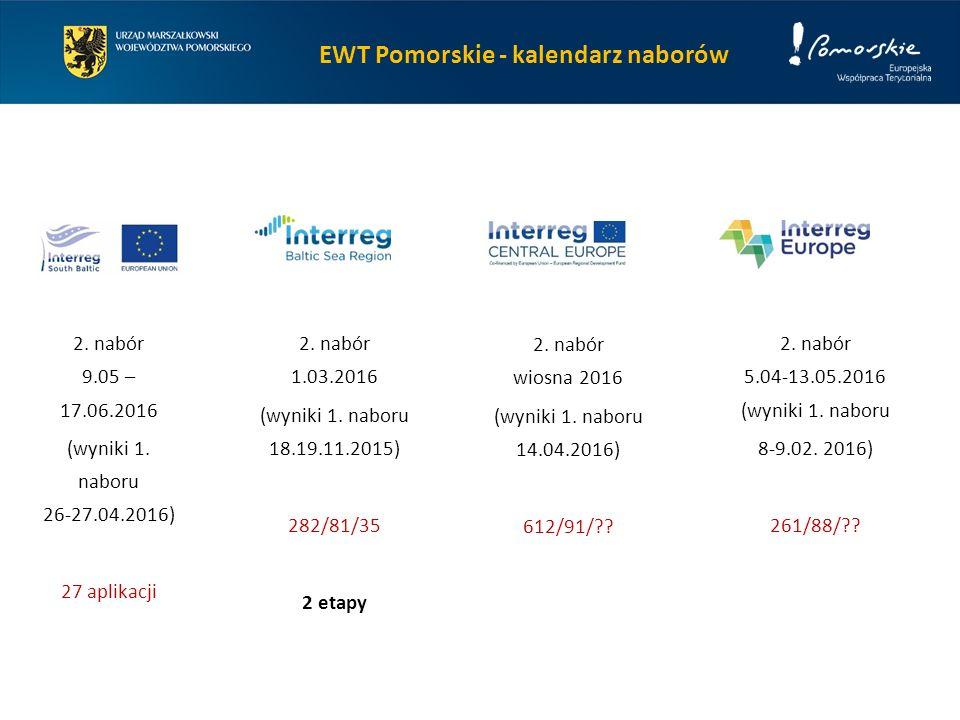 EWT Pomorskie - kalendarz naborów 2. nabór 9.05 – 17.06.2016 (wyniki 1.