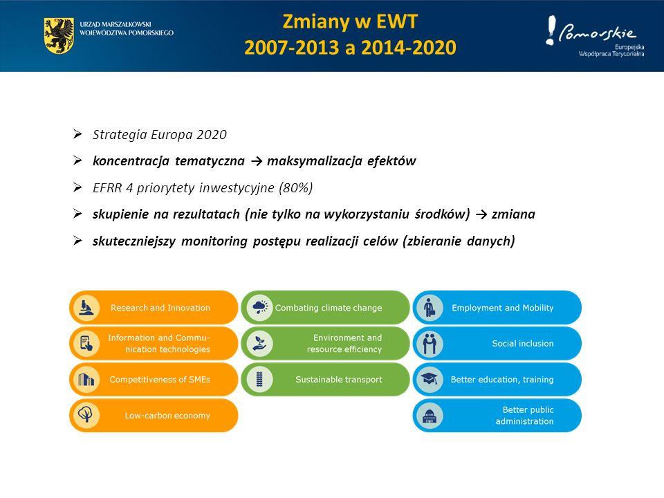 Zmiany w EWT 2007-2013 a 2014-2020  Strategia Europa 2020  koncentracja tematyczna → maksymalizacja efektów  EFRR 4 priorytety inwestycyjne (80%)  skupienie na rezultatach (nie tylko na wykorzystaniu środków) → zmiana  skuteczniejszy monitoring postępu realizacji celów (zbieranie danych)