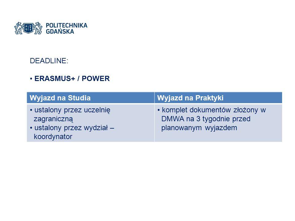 DEADLINE: ERASMUS+ / POWER Wyjazd na StudiaWyjazd na Praktyki ustalony przez uczelnię zagraniczną ustalony przez wydział – koordynator komplet dokumentów złożony w DMWA na 3 tygodnie przed planowanym wyjazdem