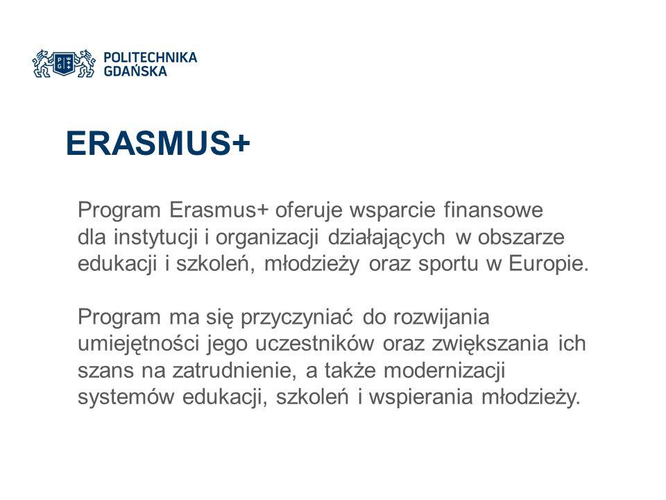 ERASMUS+ Program Erasmus+ oferuje wsparcie finansowe dla instytucji i organizacji działających w obszarze edukacji i szkoleń, młodzieży oraz sportu w Europie.