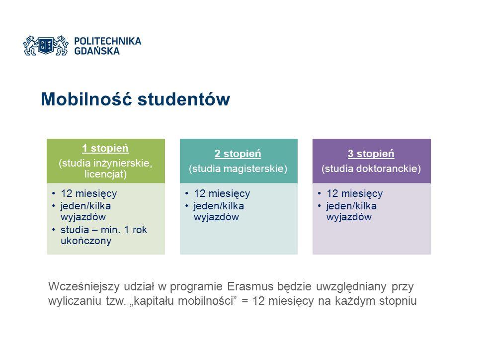 Mobilność studentów 1 stopień (studia inżynierskie, licencjat) 12 miesięcy jeden/kilka wyjazdów studia – min.