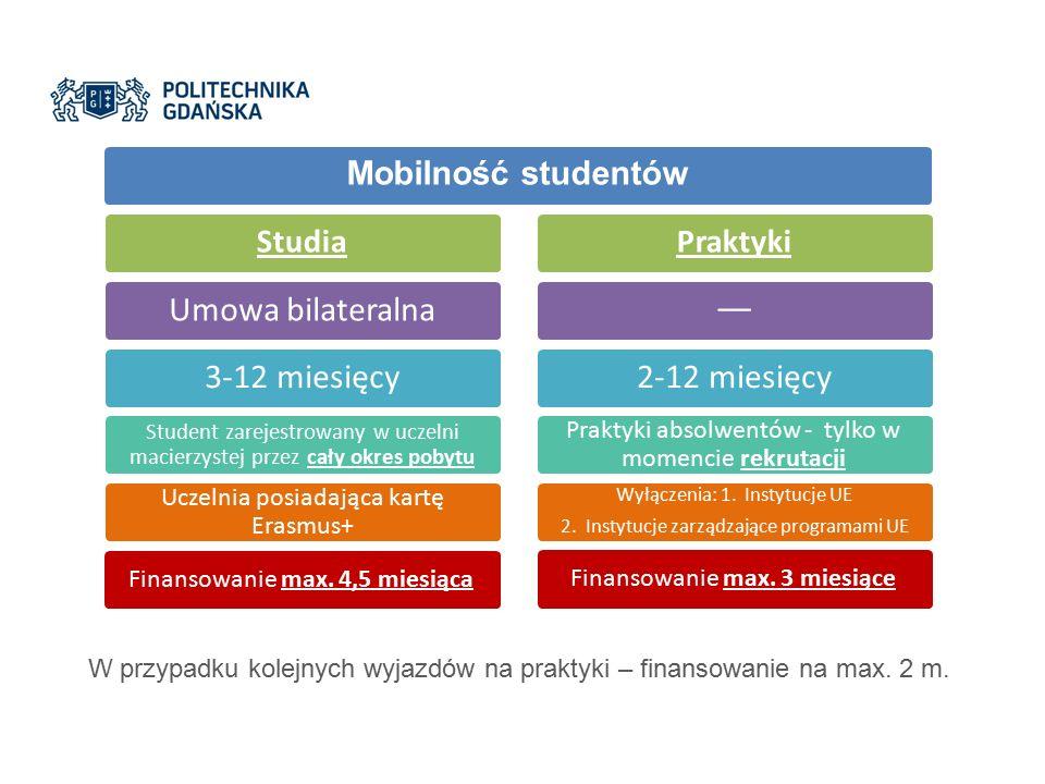 Mobilność studentów Studia Umowa bilateralna3-12 miesięcy Student zarejestrowany w uczelni macierzystej przez cały okres pobytu Uczelnia posiadająca kartę Erasmus+ Finansowanie max.