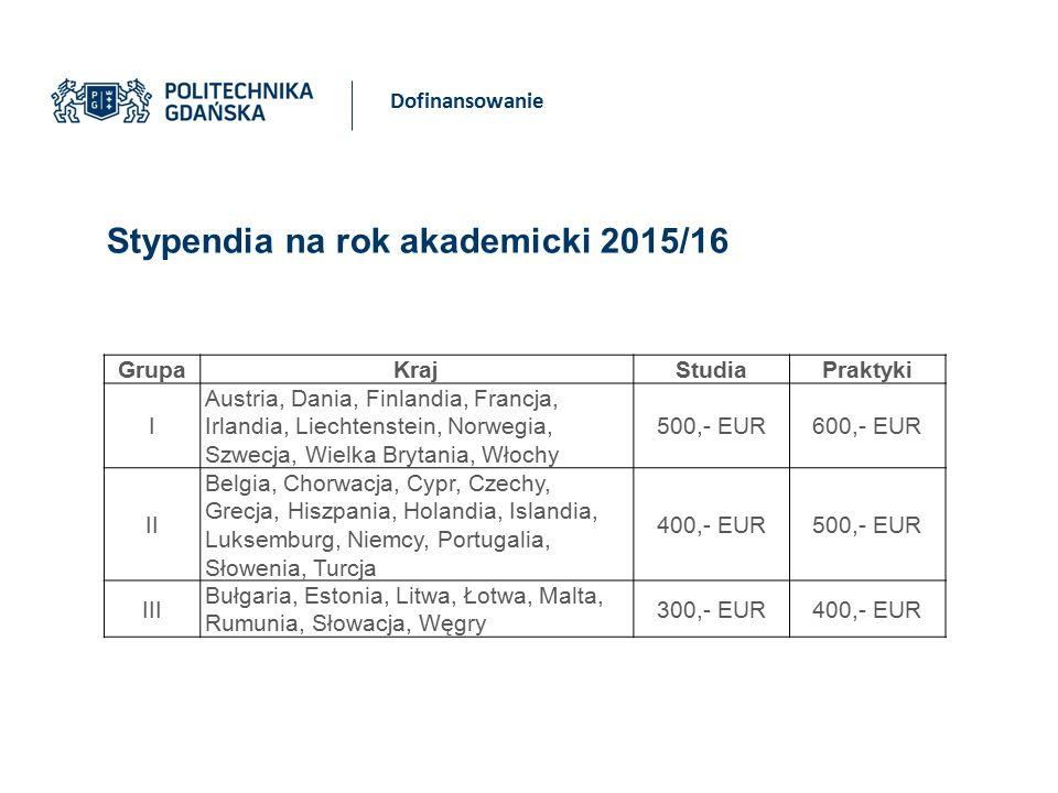 Dofinansowanie GrupaKrajStudiaPraktyki I Austria, Dania, Finlandia, Francja, Irlandia, Liechtenstein, Norwegia, Szwecja, Wielka Brytania, Włochy 500,- EUR600,- EUR II Belgia, Chorwacja, Cypr, Czechy, Grecja, Hiszpania, Holandia, Islandia, Luksemburg, Niemcy, Portugalia, Słowenia, Turcja 400,- EUR500,- EUR III Bułgaria, Estonia, Litwa, Łotwa, Malta, Rumunia, Słowacja, Węgry 300,- EUR400,- EUR Stypendia na rok akademicki 2015/16
