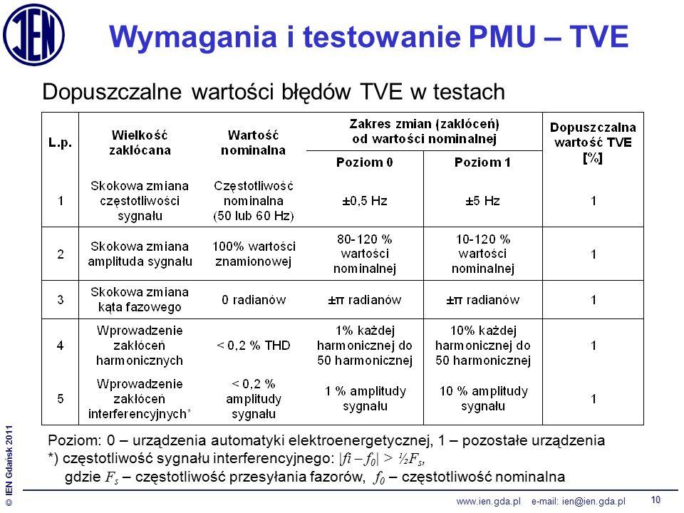 © IEN Gdańsk 2011 www.ien.gda.pl e-mail: ien@ien.gda.pl 10 Wymagania i testowanie PMU – TVE Poziom: 0 – urządzenia automatyki elektroenergetycznej, 1 – pozostałe urządzenia *) częstotliwość sygnału interferencyjnego: |fi – f 0 | > ½F s, gdzie F s – częstotliwość przesyłania fazorów, f 0 – częstotliwość nominalna Dopuszczalne wartości błędów TVE w testach